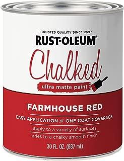 Best red chalkboard paint Reviews