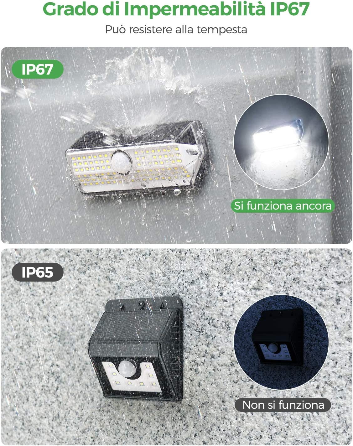 Classe di efficienza energetica A+++ LITOM Luci Giardino, Luce Fredda 4 modalit/à 2 Pezzi Versione Aggiornata Solare LED Esterno IP67 Impermeabile,Parete Wireless Risparmio