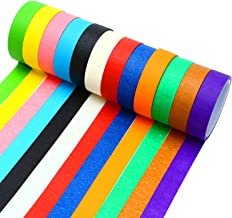 Best electrical masking tape Reviews