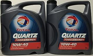 Mejor Total Quartz 7000 Energy 10W40 de 2020 - Mejor valorados y revisados