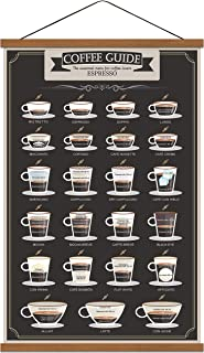 WEROUTE Espresso Coffee Patent Print Poster Infographic Guide Painting Coffee Lover Gift Kitchen Living Room Art Decor Printed on Canvas Scroll Wood Hanger Painting 16 x 26 inch (with Frame)