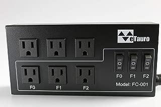 eTauro 6-Outlet Music Synchronized Power Strip (Dual Purpose Power Outlet)