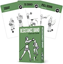 Resistance Band Tube Exercise Cards - Extra Large with 6 Effective Home Workouts : Large, Durable & Waterproof with Diagra...