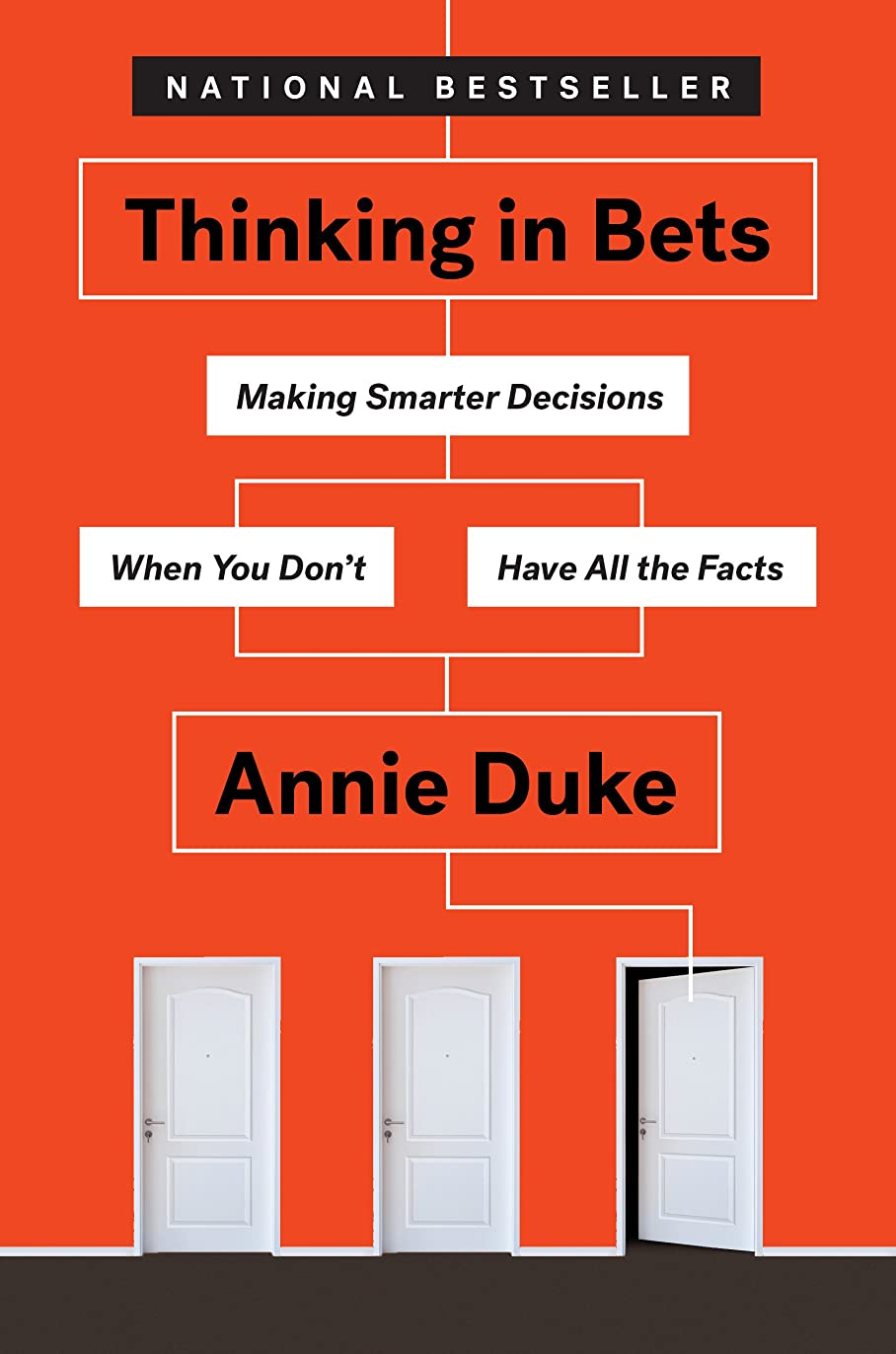 服を着る締め切り塗抹Thinking in Bets: Making Smarter Decisions When You Don't Have All the Facts (English Edition)