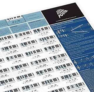 The Really Useful Piano Poster - Learn Piano, Music Theory & Music Composition with our fully illustrated Scales, Chords &...