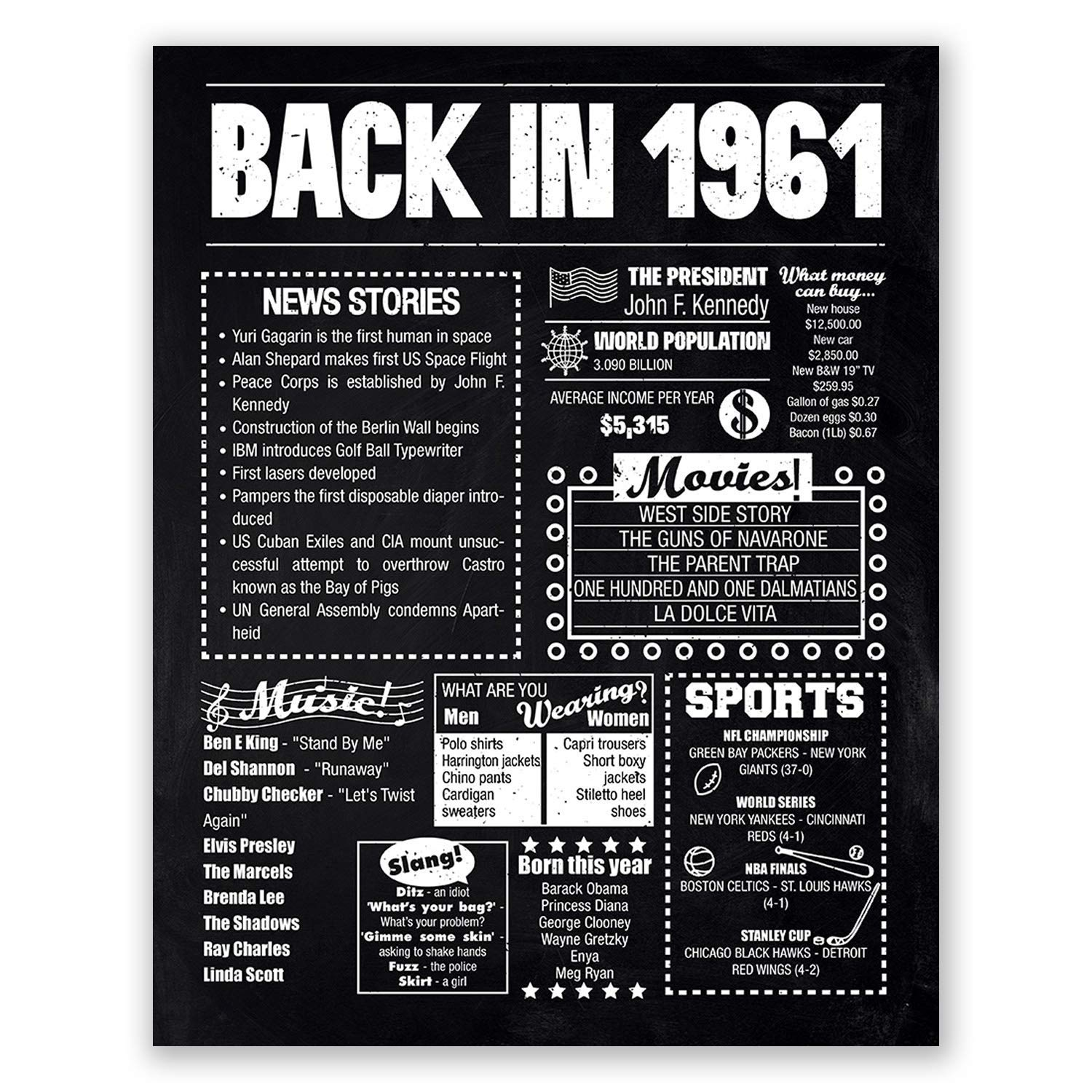 8x10 Ranking TOP1 1961 Birthday Gift Back Poster Black White Popular shop is the lowest price challenge in and