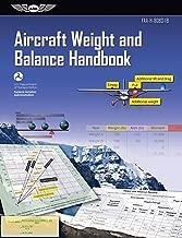 Aircraft Weight and Balance Handbook: FAA-H-8083-1B (FAA Handbooks series)