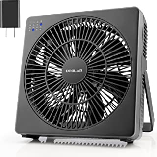TNK Helect 7-Inch Mini USB Desk Fan with Low Noise and Strong Airflow