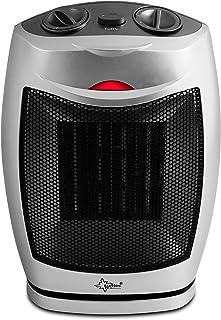 Klimatronic 12853 Calefactor de Ctp, 750 W, 230 V, Plata