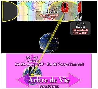 (Adam =0°= Ève) - (Est +180° /0°/ -180° Ouest) Hors de (Éden =360°= OmniPrésent) (French Edition)