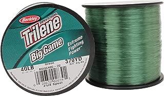 Reel Draggin' Tackle - Trilene Big Game 1-4 lb Spool - 40 lb 370 Yards, Green