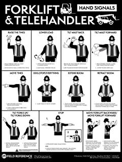 Best hand signal posters Reviews