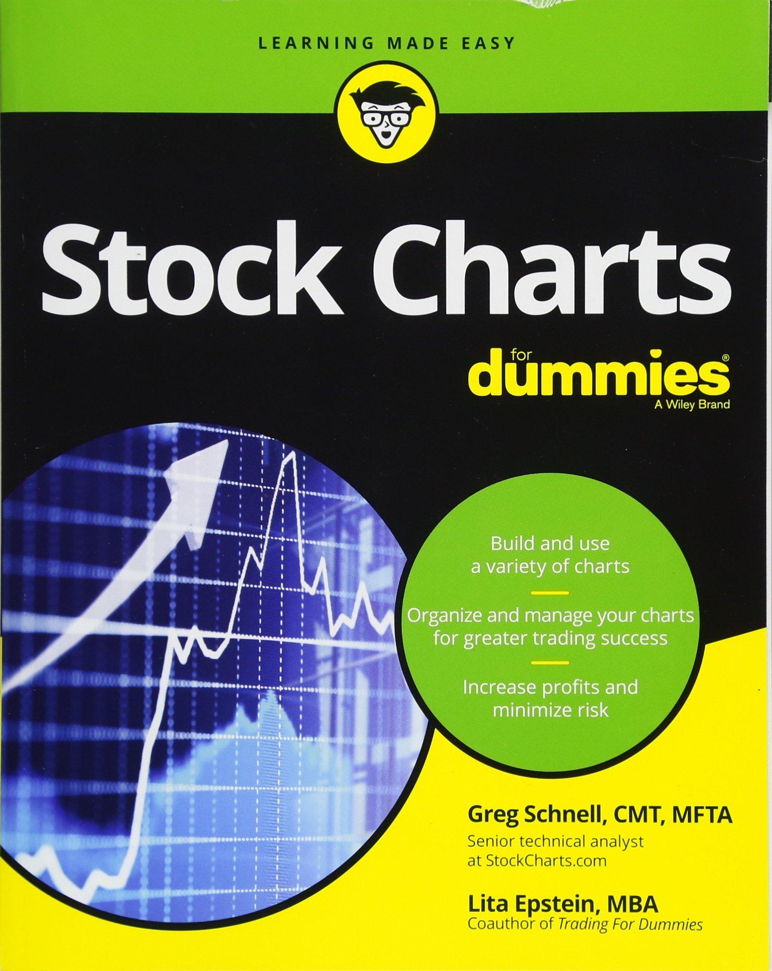 Stock Candlestick Patterns – Free Patterns