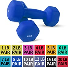 weights used