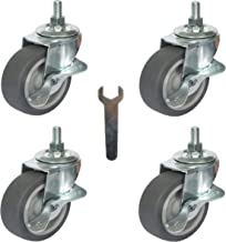 threaded casters