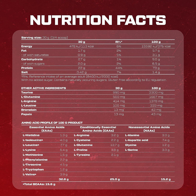 Trinken 500 milch cefurox basics Antibiotikum und