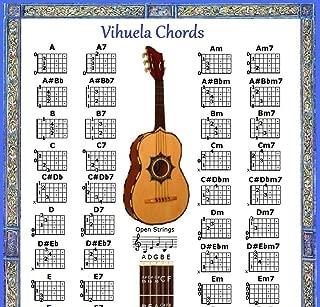 vihuela chord chart