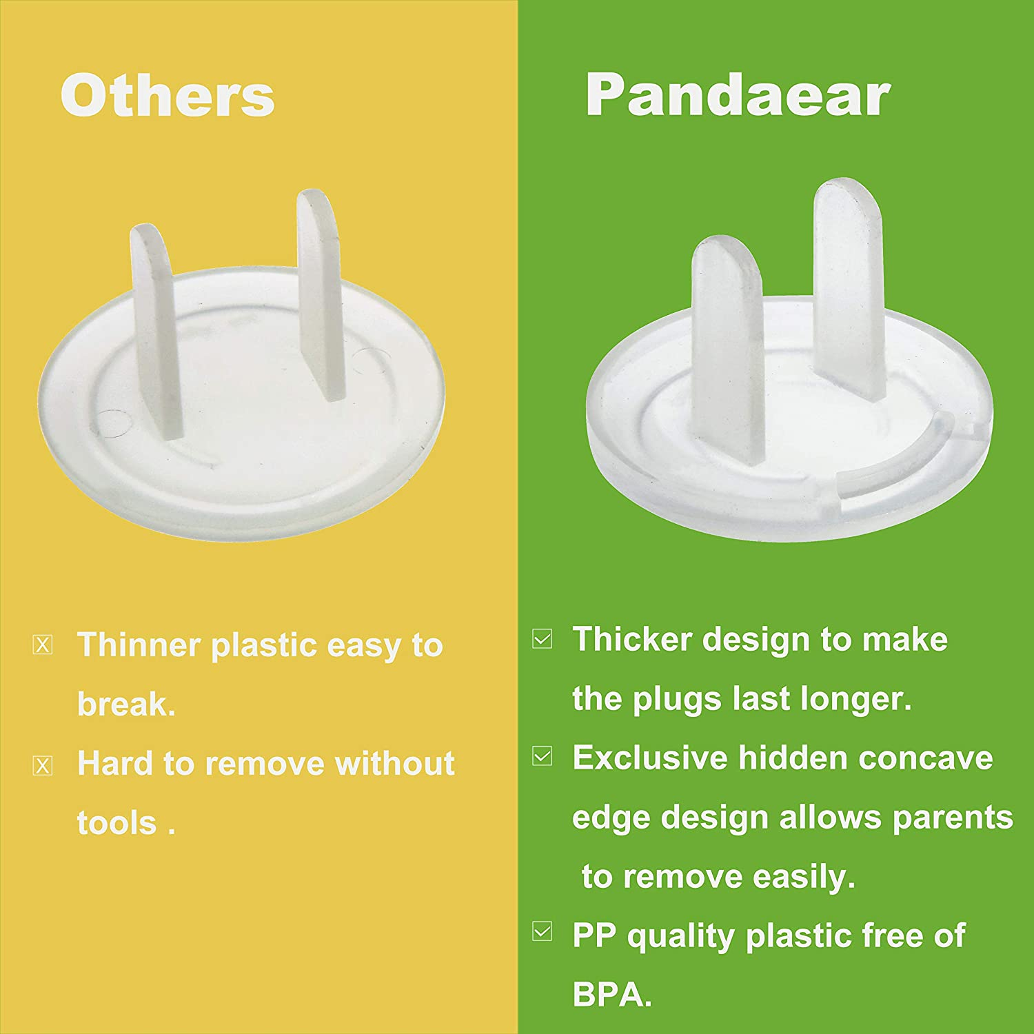 PandaEar Baby All in One Safety Proofing Kit Set|12 Clear Adhesive Soft Gel Corner Guard Protectors|32 Outlet Plug Covers| Easy Installation, for Furniture, Hard Edges, Tables, Electrical Hazards