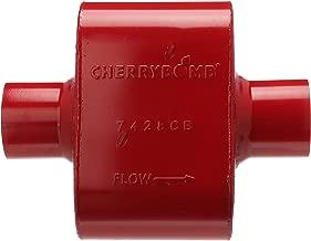 Cherry Bomb 7428 Extreme Muffler