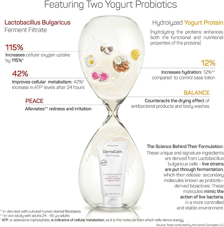 For dermatitis yogurt perioral Complete Guide