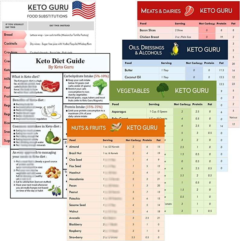 Keto Diet Guide Pack Keto Cheat Sheet Fridge Magnets For Beginners Ketogenic Diet For Weight Loss Keto Cookbook And Recipes Keto Diet 60 Food Macros By KETO GURU