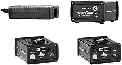 Pro Intercom EC2, econoCom 2 Beltpack System