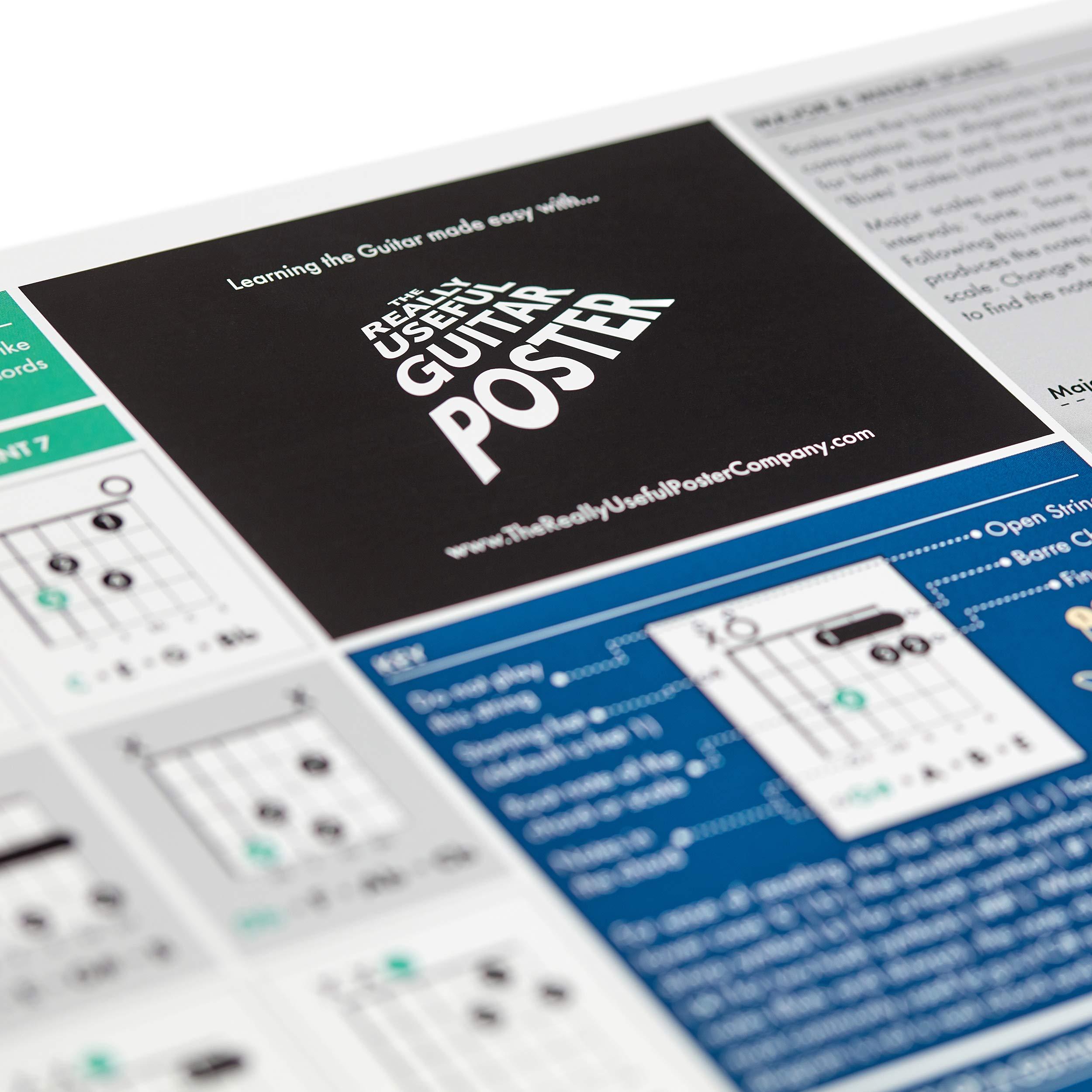 The Really Useful Guitar Poster - Aprende Guitarra, Teoría Musical y Composición con nuestra Tabla de Escalas, Acordes y Círculos de Quintas - Tamaño A1 - Versión Plegada: Amazon.es: Instrumentos musicales