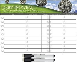 Mind Your Magnets Debt Snowball Planner Magnet - Budget Planner - Debt Organizer - Money Management - Finance Magnet - Budget Planner Magnet - Home Debt Payment Tracker - 10 x 7 Inches