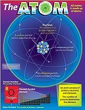 Trend Enterprises Inc. The Atom Learning Chart, 17