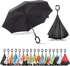 sombrilla umbrella company