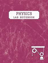 Physics Lab Notebook: 8.5