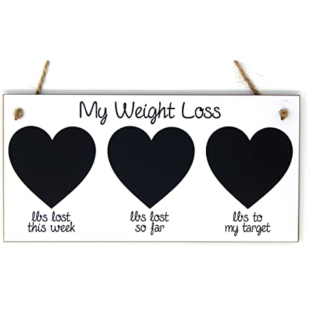personalizat pierdere în greutate chalkboard)