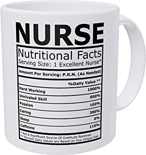 Wampumtuk Nurse Nutritional Facts Funny Coffee Mug 11 Ounces Inspirational And Motivational