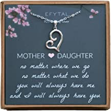 sweet 16 gifts from mother to daughter