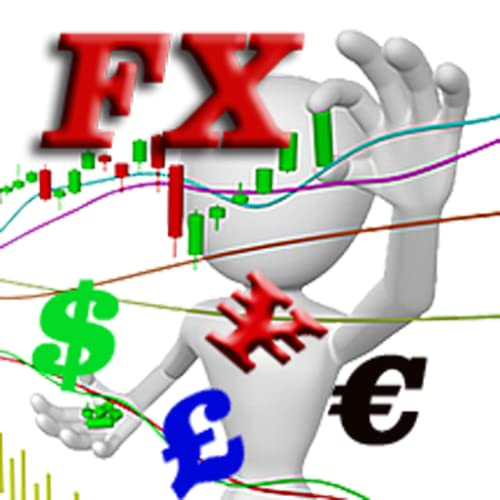 Interactive Forex Charts