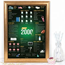 The Original Back in 2000 Poster USA (15.7x23.4 Unframed) in Elegant Gift Tube Happy 20th Anniversary 20 Birthday Party Decorations Ideas Wedding Decor for Women Men (Back in 2000-20 Years Old)
