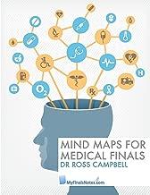 medical school finals revision