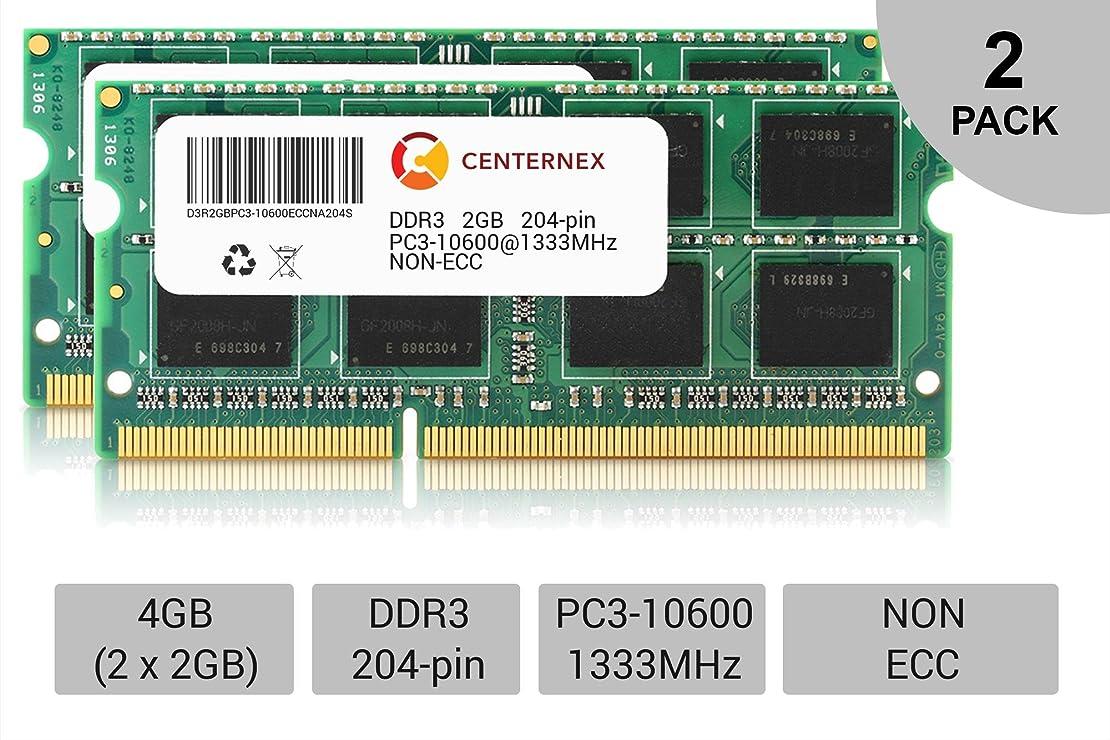 迅速強盗置き場4GB キット 2 x 2GB HP Compaq TouchSmart 320-1135la 320-1150 420-1000t RAM メモリー CENTERNEX