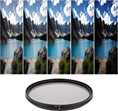 46mm Variable Neutral Density Filter for Panasonic Lumix G Micro 25mm f/1.4 Lens