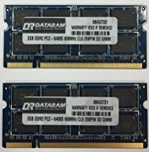 4GB (2X2GB) DDR2 Memory for Dell Inspiron XPS M1330
