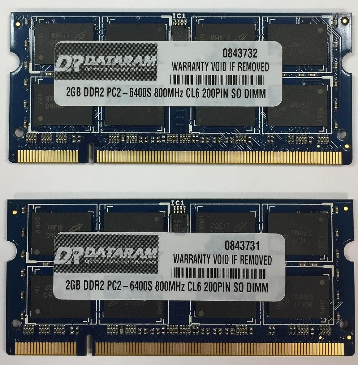 1GB DDR PC2700 333 MHz 200 pin SODIMM for Toshiba Tecra A2 Series Memory RAM