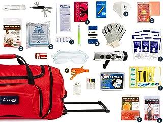 Best emergency oxygen kit Reviews