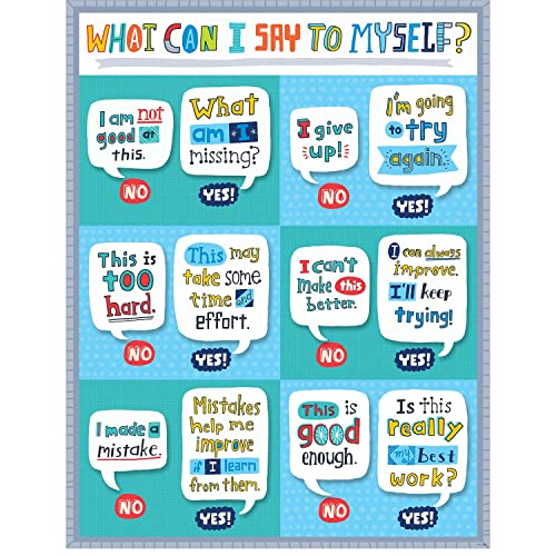 How Teachers Can Create Growth Mindset >> Growth Mindset Posters Amazon Com