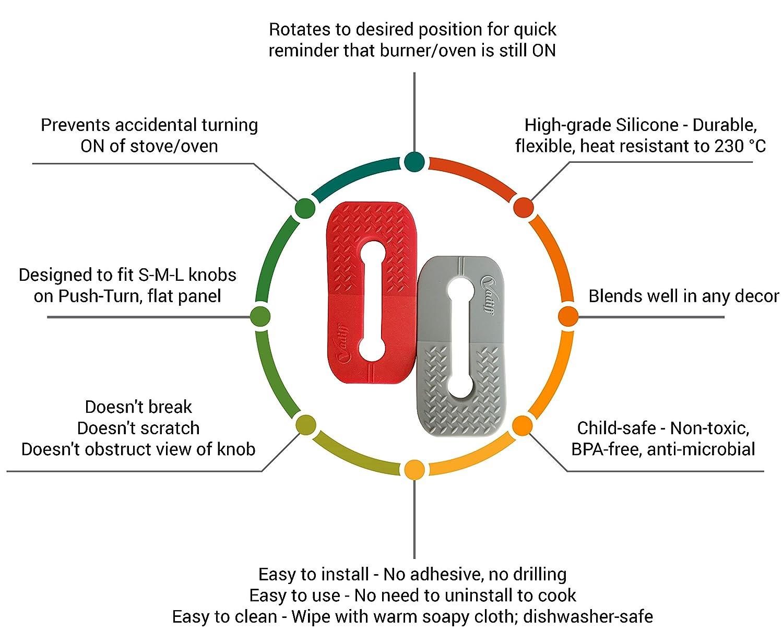 Vadiff Silicone Gas Stove Child Safety Knob Locks | Stove Knob Cover (5 Pk) (Black)