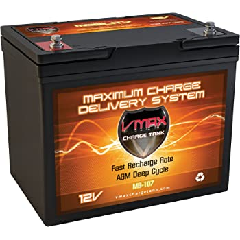 VMAXMB107 AGM Deep Cycle Group 24 Battery Replacement for GEM e2 12V 85Ah Golf Cart Battery
