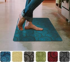 """Indoor Floor Mat 