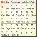 Javanese Calendars