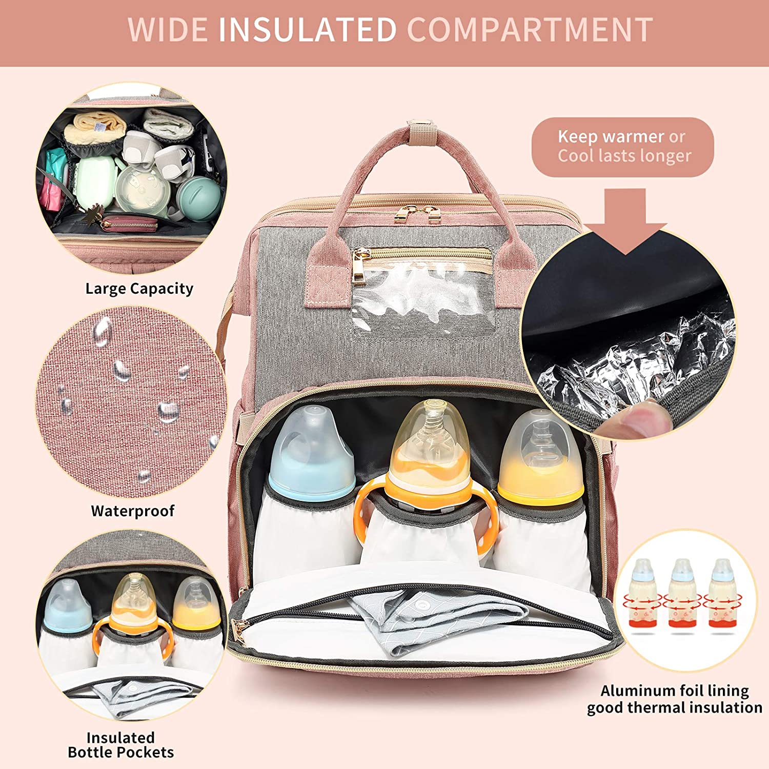 Diaper Bag Backpack with Changing Station, 6 in 1 Travel Bassinet Baby Bed with Sunshade, Baby Backpack Folding Crib, Multifunctional Mummy Bag, Large Capacity, USB, Headphone Port(2020 Pink-Gray)