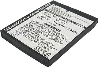 3.7V Battery For Sony Cyber-shot DSC-T5, Cyber-shot DSC-L1/S, Cyber-shot DSC-T10/B