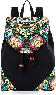 travel handbag backpack